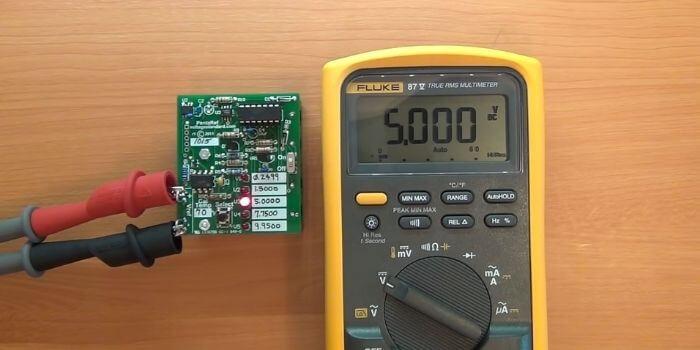 Fluke 87v or Fluke 87v Max Digital Multimeter
